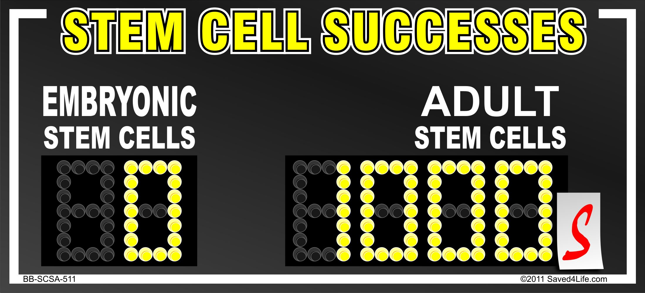 Stem Cell Successes 5x11 Billboard